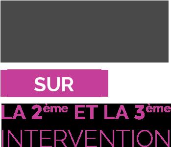 chirurgie esthetique Tunisie : lifting visage